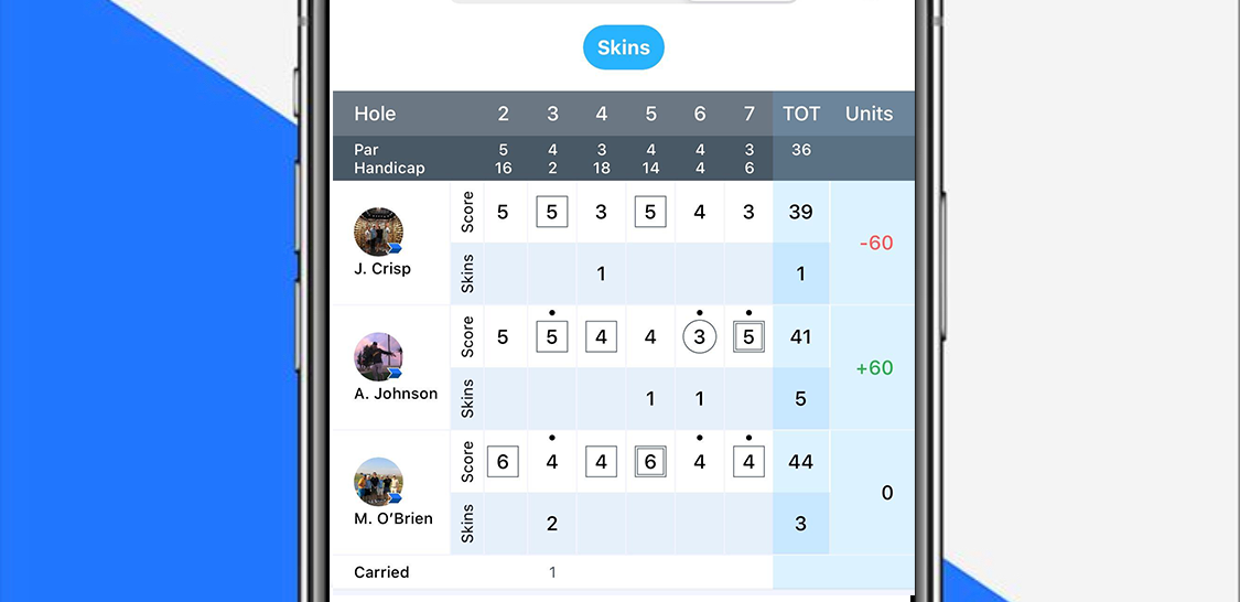 golf Skins Scorecard