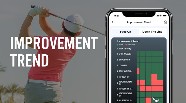 THE AI COACH IMPROVEMENT TREND HELPS YOU VISUAL YOUR SWING IMPROVEMENTS OVER TIME feature image